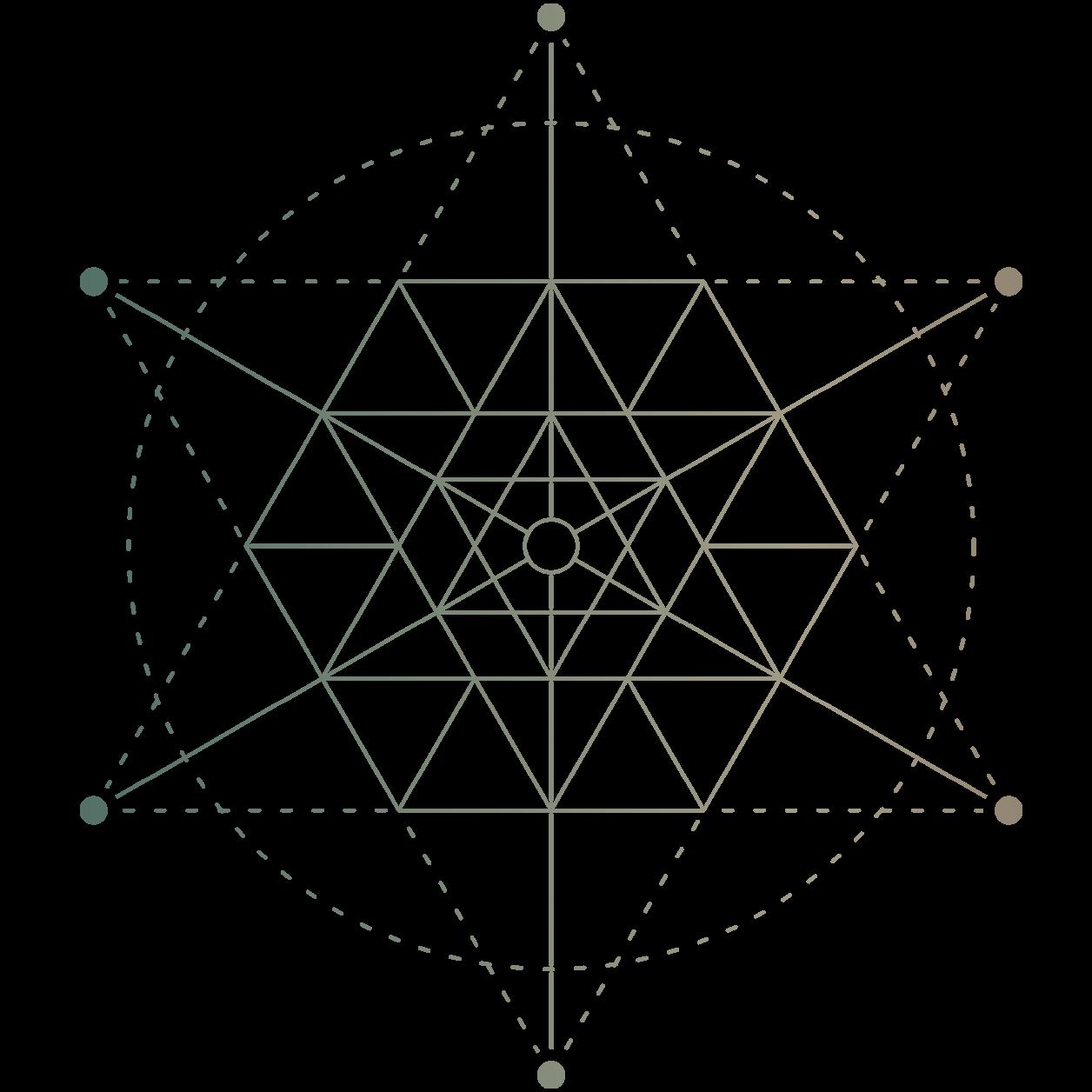 Geometry-2-gradient