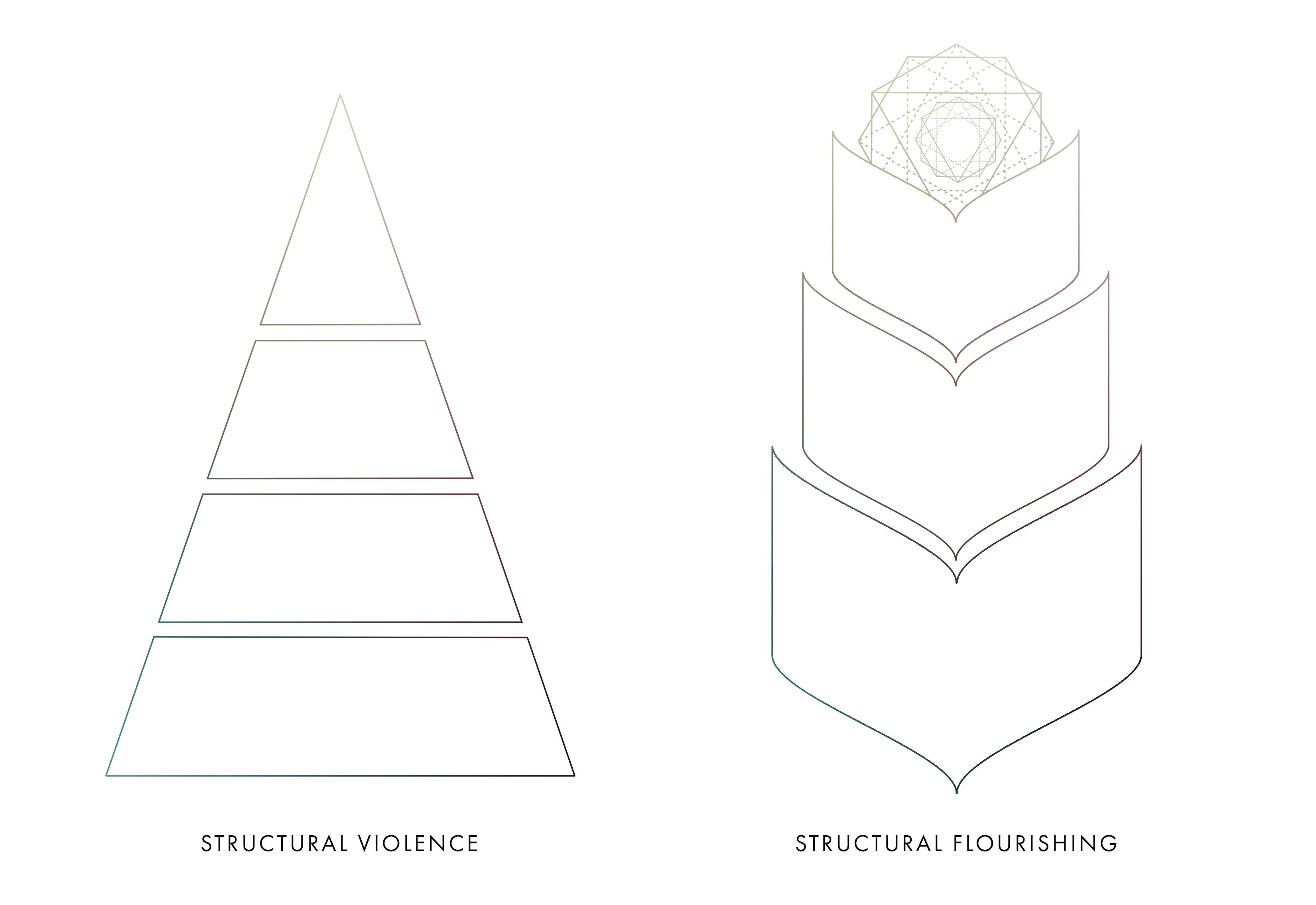 structural-violence-flourish-1
