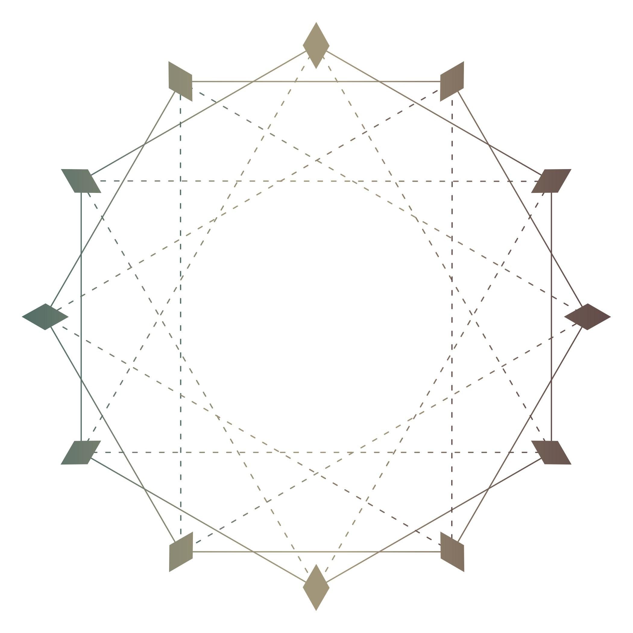 Project-Anatha